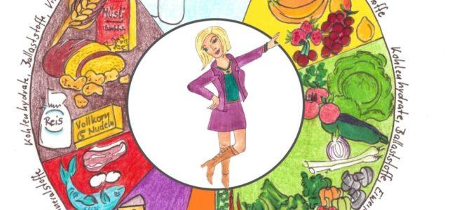 """Grippe """"Lebe wohl"""" – Teil 3: Mit der richtigen Ernährung gesund bleiben und das Immunsystem stärken"""
